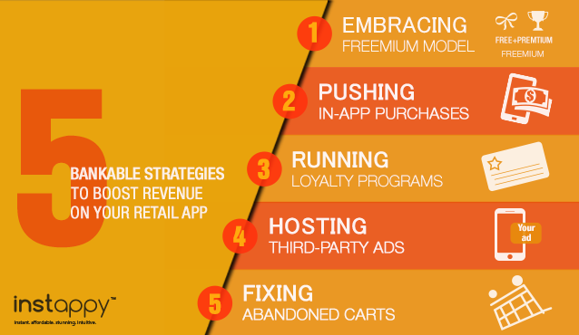 Retail Mobile App Maker