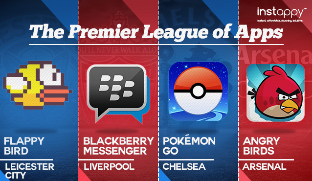 The Premier League of Apps: 4 Rags-to-Riches Success Stories